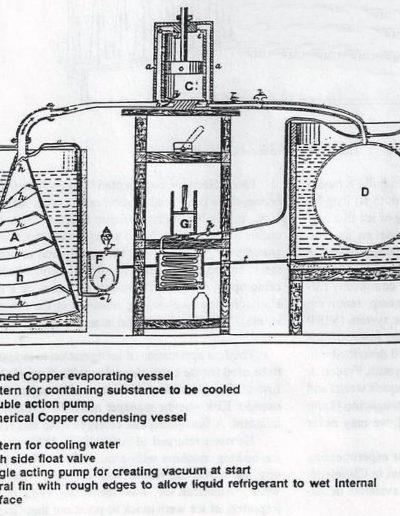 James Harrison Patent No 74 of 1856