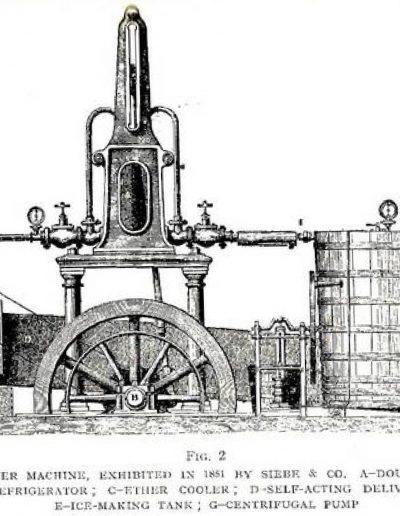 The Siebe Harrison refrigerating machine exhibited in 1851